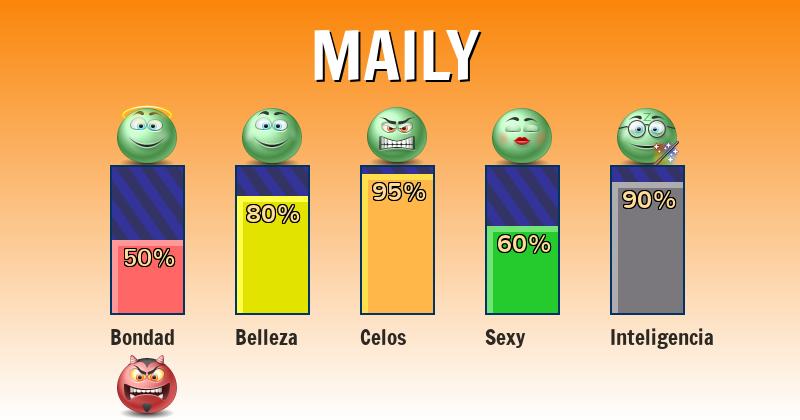 Qué significa maily - ¿Qué significa mi nombre?