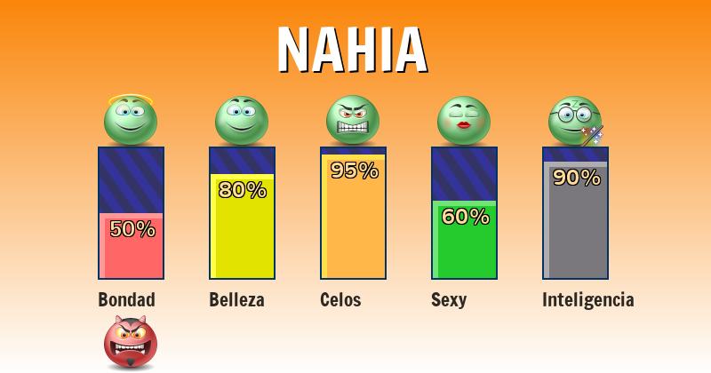 Qué significa nahia - ¿Qué significa mi nombre?