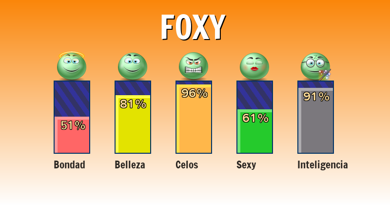 Qué significa foxy - ¿Qué significa mi nombre?