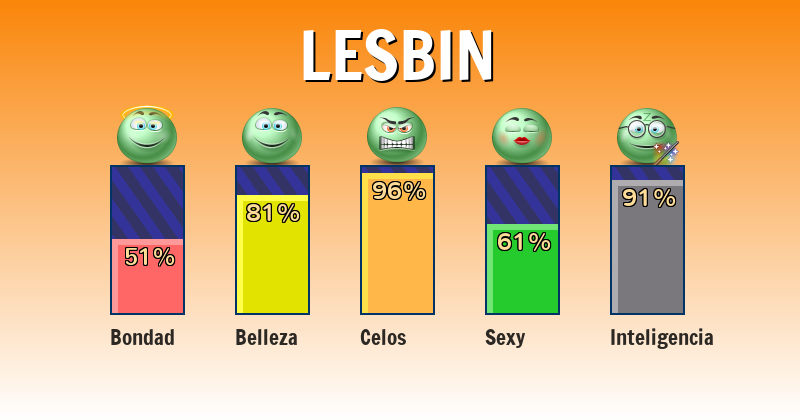 Qué significa lesbin - ¿Qué significa mi nombre?