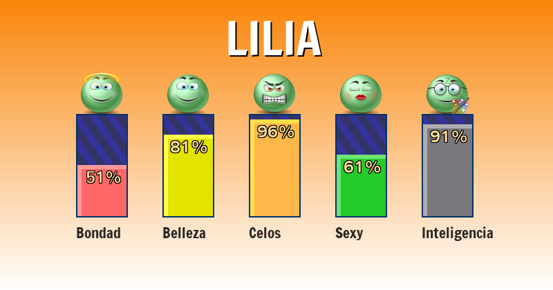 Qué significa lilia - ¿Qué significa mi nombre?