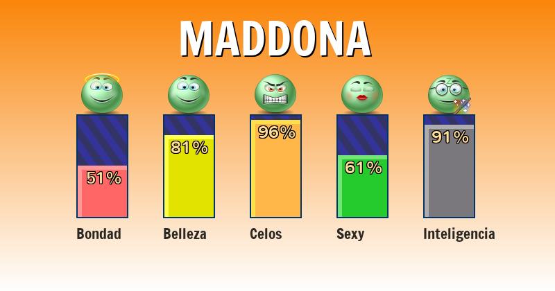 Qué significa maddona - ¿Qué significa mi nombre?