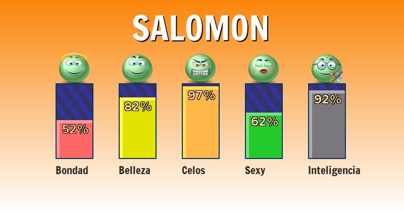 Qué significa salomon - ¿Qué significa mi nombre?