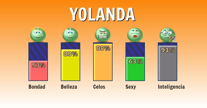 Qué significa yolanda - ¿Qué significa mi nombre?