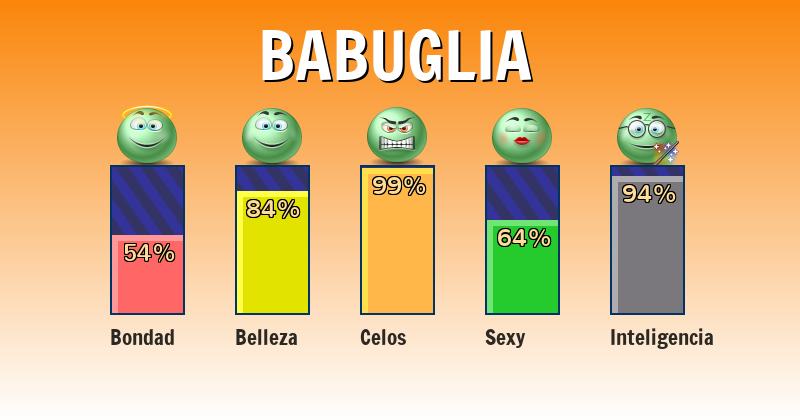 Qué significa babuglia - ¿Qué significa mi nombre?