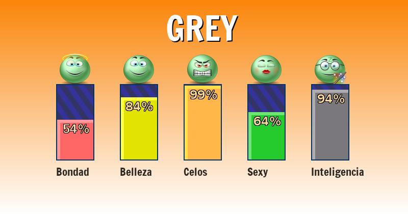 Qué significa grey - ¿Qué significa mi nombre?
