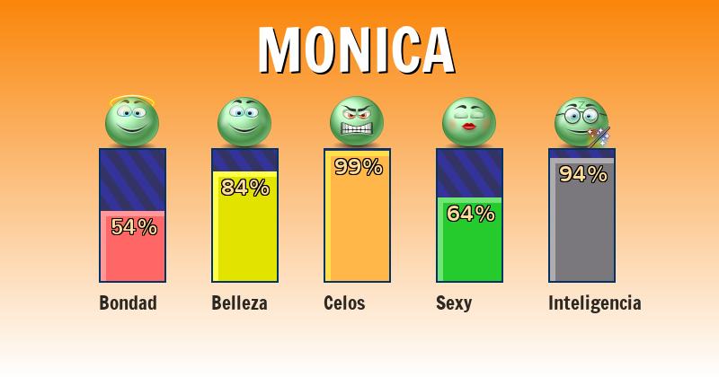 Qué significa monica - ¿Qué significa mi nombre?