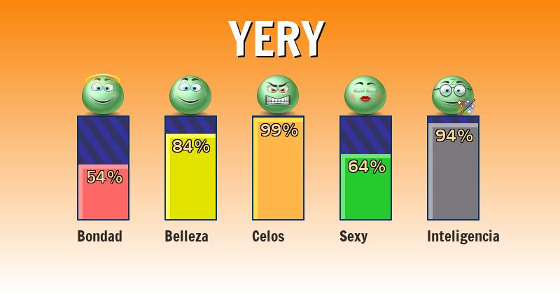 Qué significa yery - ¿Qué significa mi nombre?