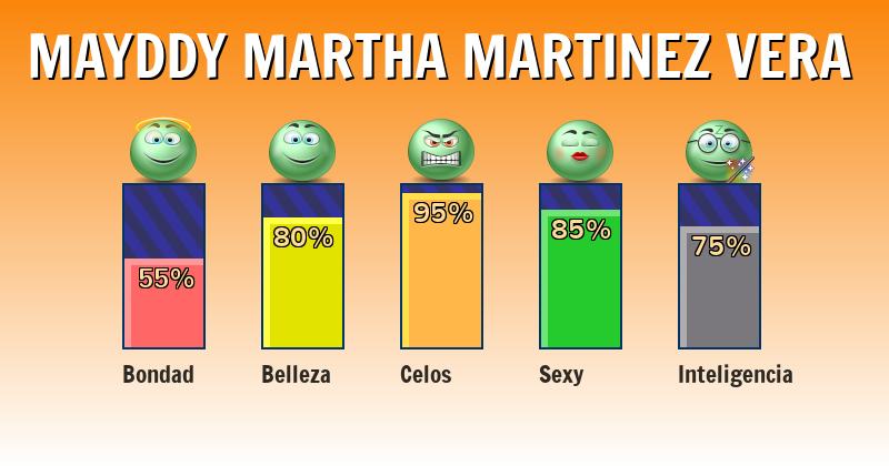 Qué significa mayddy martha martinez vera - ¿Qué significa mi nombre?