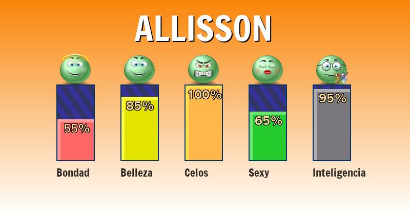 Qué significa allisson - ¿Qué significa mi nombre?