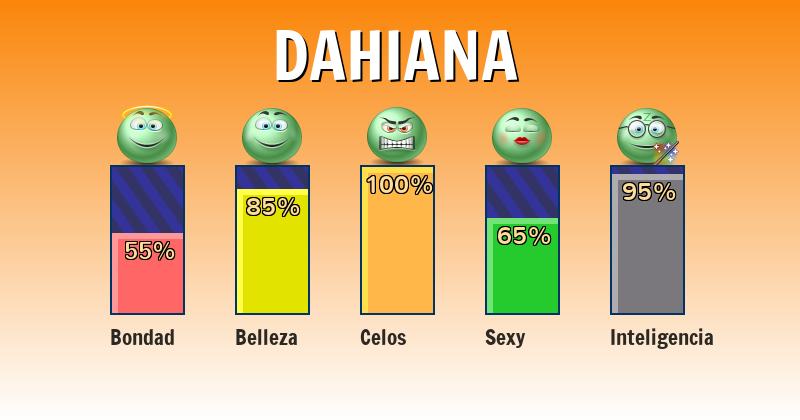 Qué significa dahiana - ¿Qué significa mi nombre?