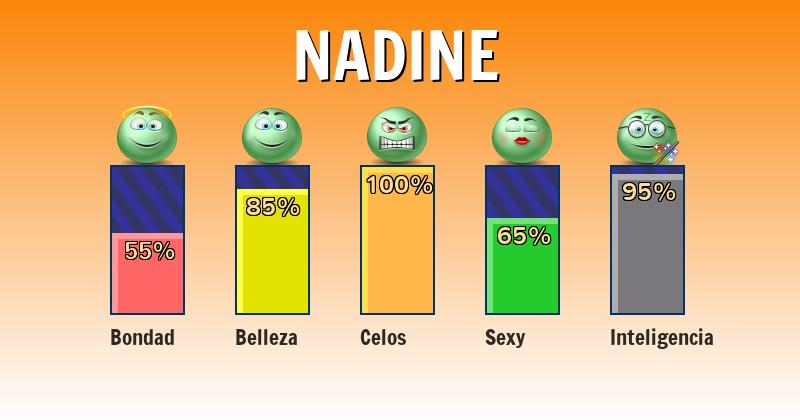 Qué significa nadine - ¿Qué significa mi nombre?