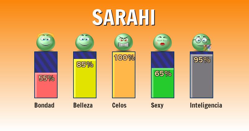 Qué significa sarahi - ¿Qué significa mi nombre?