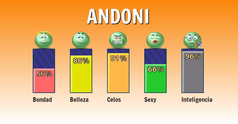 Qué significa andoni - ¿Qué significa mi nombre?