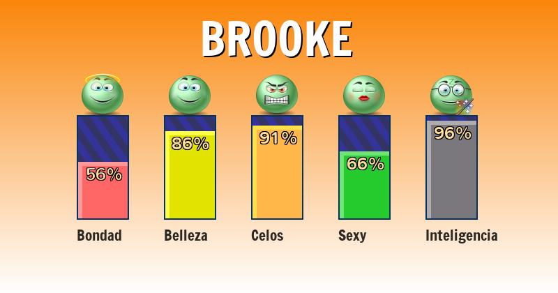 Qué significa brooke - ¿Qué significa mi nombre?
