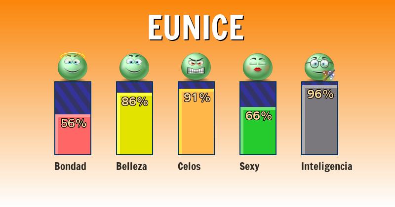 Qué significa eunice - ¿Qué significa mi nombre?