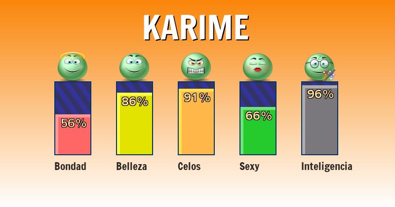 Qué significa karime - ¿Qué significa mi nombre?