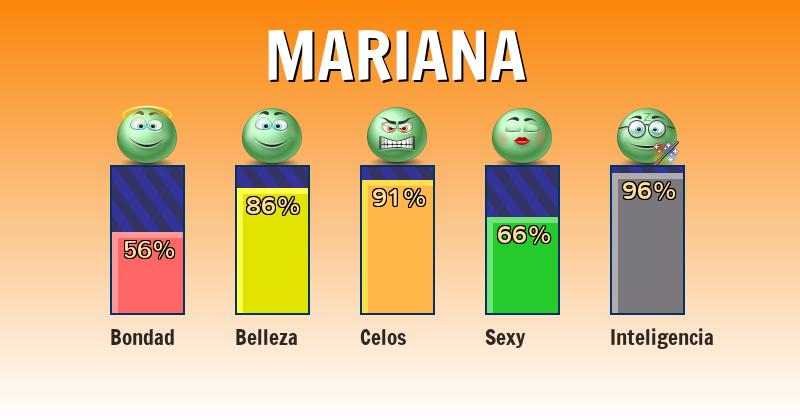 Qué significa mariana - ¿Qué significa mi nombre?