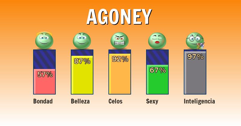 Qué significa agoney - ¿Qué significa mi nombre?