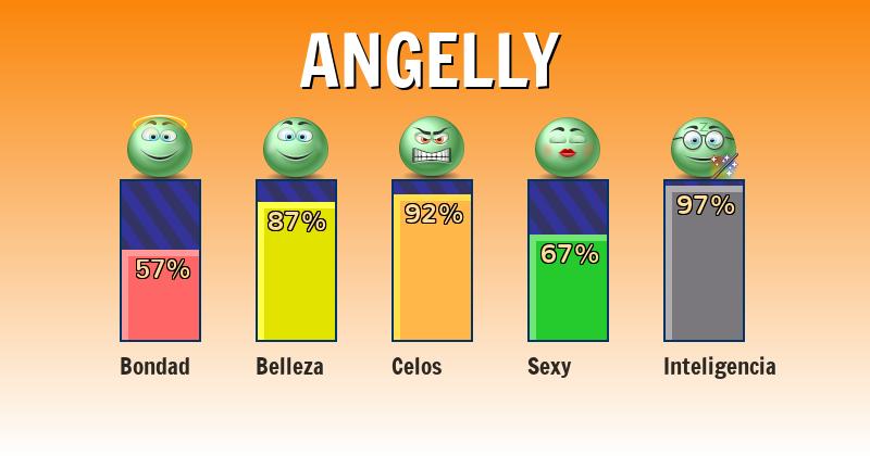 Qué significa angelly - ¿Qué significa mi nombre?