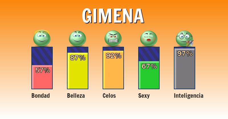 Qué significa gimena - ¿Qué significa mi nombre?