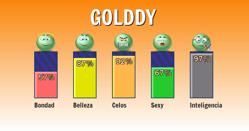 Qué significa golddy - ¿Qué significa mi nombre?