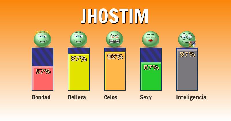 Qué significa jhostim - ¿Qué significa mi nombre?