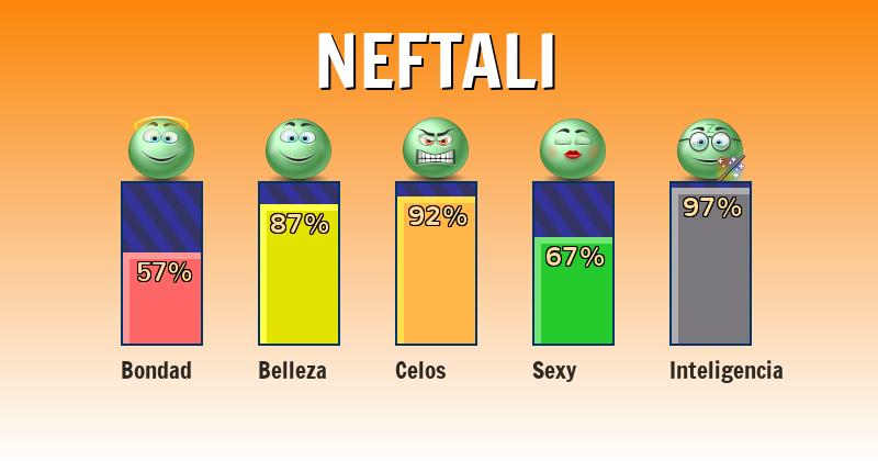 Qué significa neftali - ¿Qué significa mi nombre?