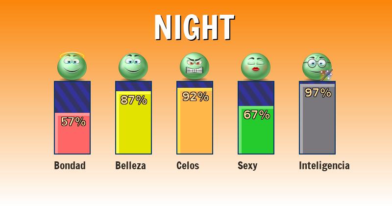 Qué significa night - ¿Qué significa mi nombre?