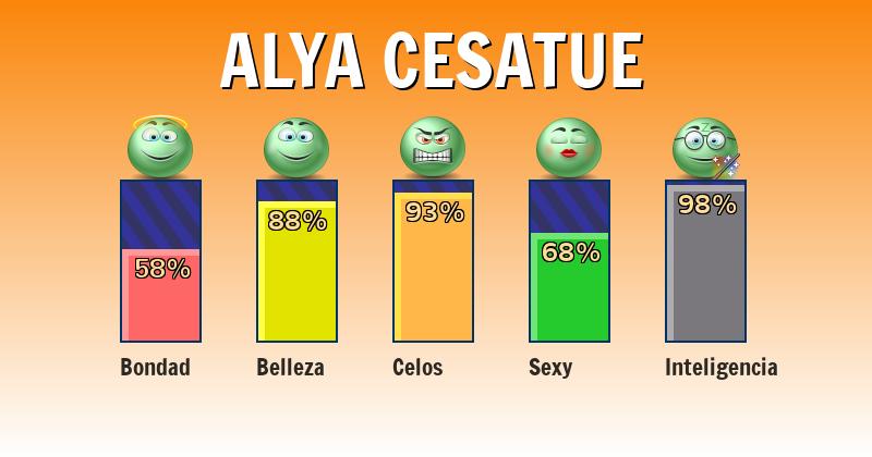 Qué significa alya cesatue - ¿Qué significa mi nombre?