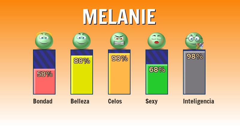 Qué significa melanie - ¿Qué significa mi nombre?