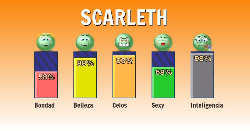 Qué significa scarleth - ¿Qué significa mi nombre?