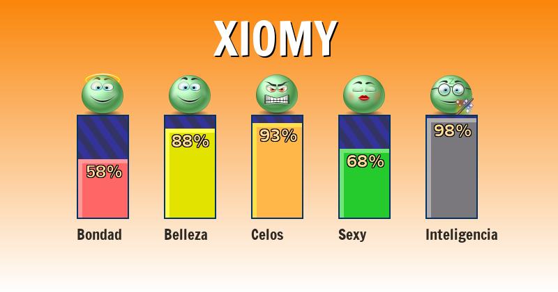 Qué significa xiomy - ¿Qué significa mi nombre?