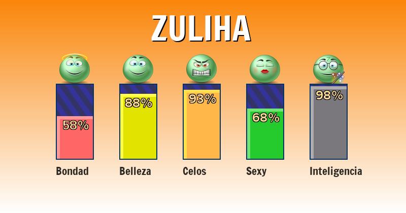 Qué significa zuliha - ¿Qué significa mi nombre?