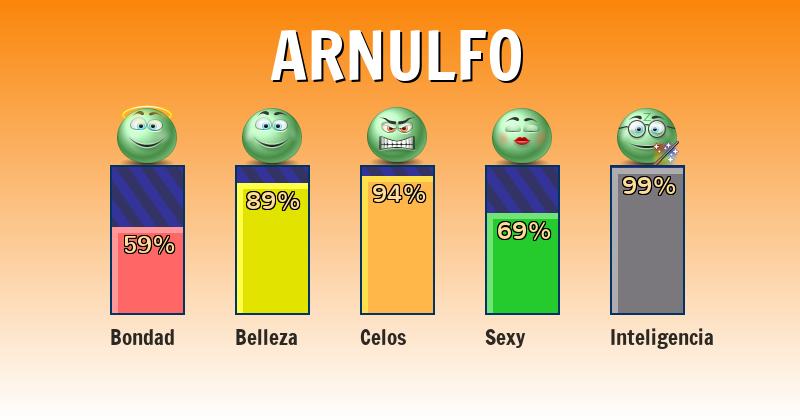 Qué significa arnulfo - ¿Qué significa mi nombre?