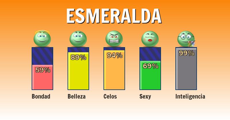 Qué significa esmeralda - ¿Qué significa mi nombre?