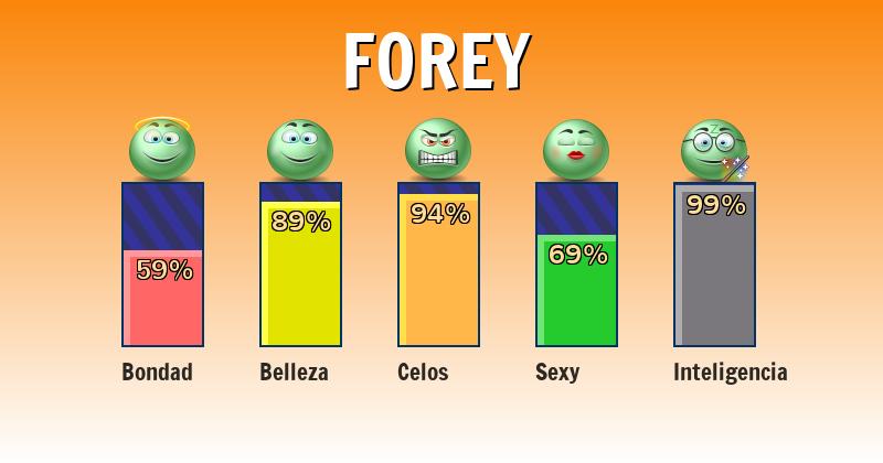 Qué significa forey - ¿Qué significa mi nombre?