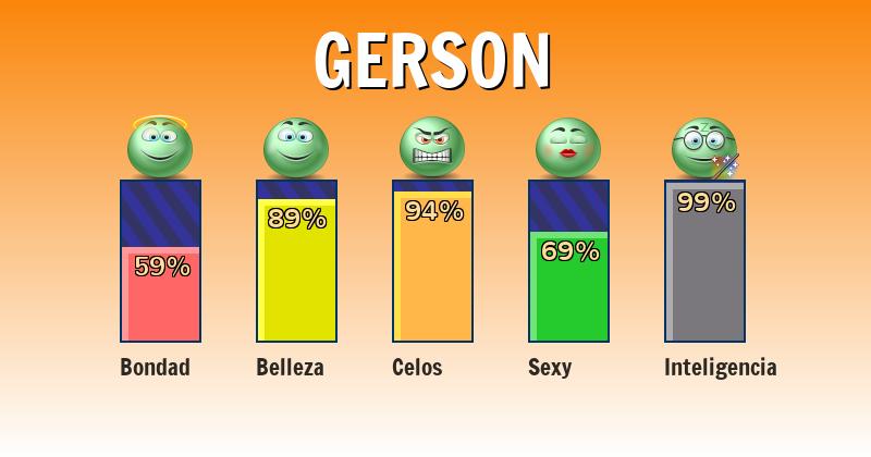 Qué significa gerson - ¿Qué significa mi nombre?