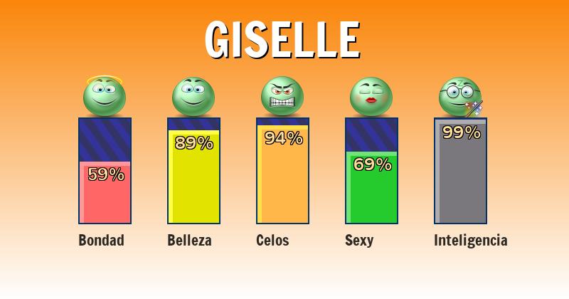 Qué significa giselle - ¿Qué significa mi nombre?