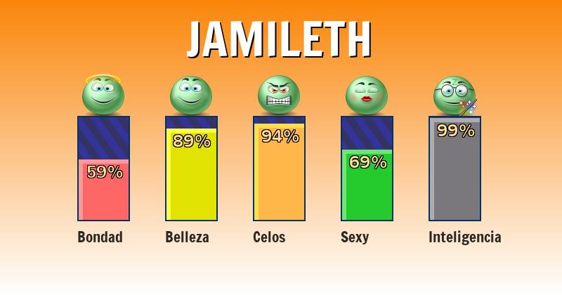 Qué significa jamileth - ¿Qué significa mi nombre?