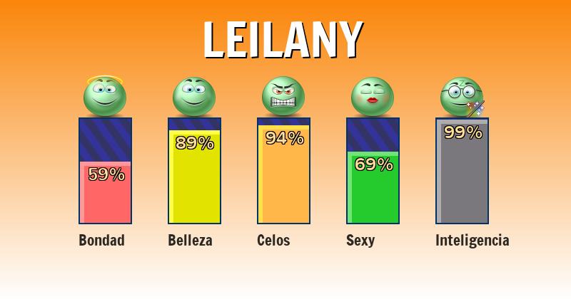 Qué significa leilany - ¿Qué significa mi nombre?