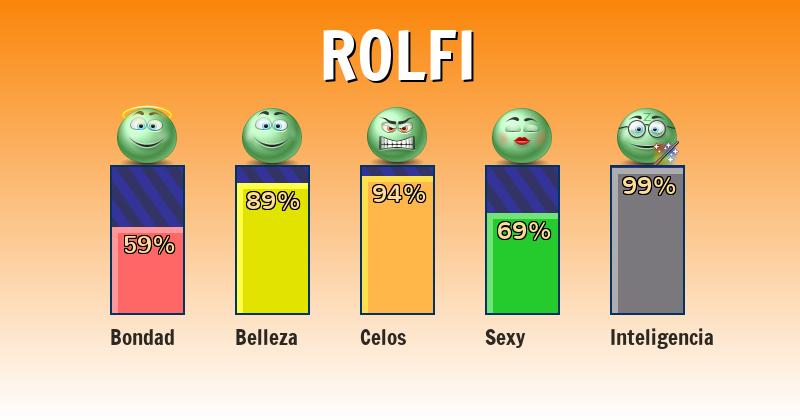 Qué significa rolfi - ¿Qué significa mi nombre?