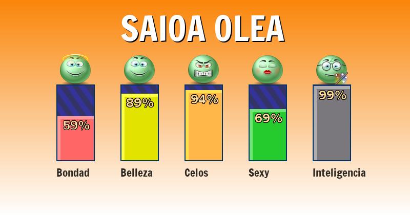 Qué significa saioa olea - ¿Qué significa mi nombre?