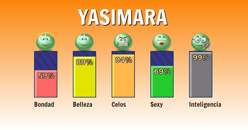 Qué significa yasimara - ¿Qué significa mi nombre?