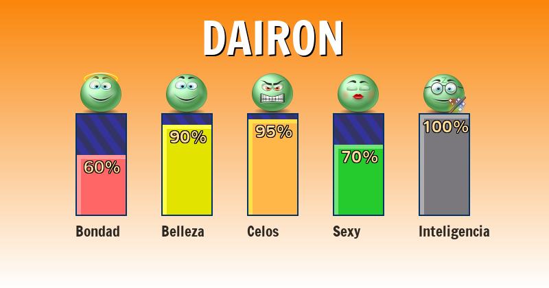 Qué significa dairon - ¿Qué significa mi nombre?