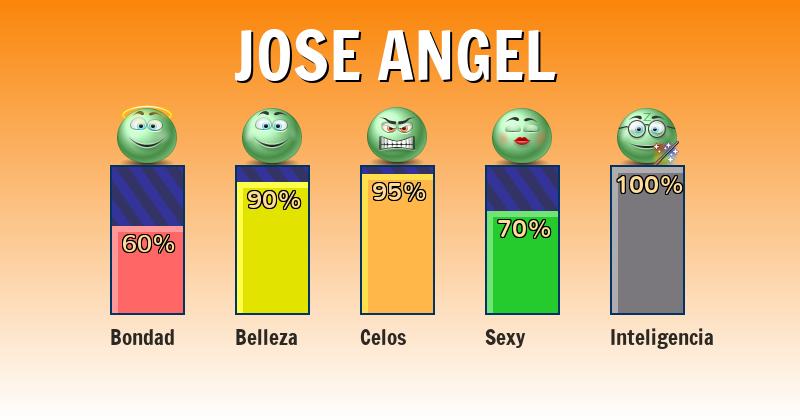 Qué significa jose angel - ¿Qué significa mi nombre?