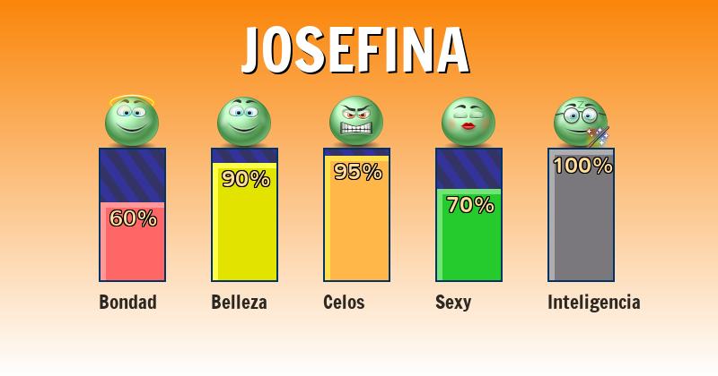 Qué significa josefina - ¿Qué significa mi nombre?
