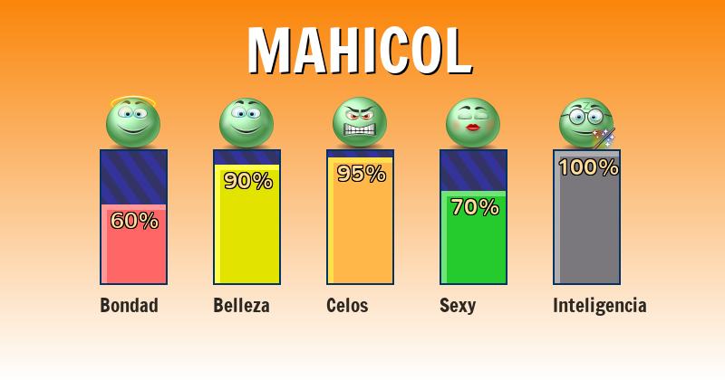 Qué significa mahicol - ¿Qué significa mi nombre?