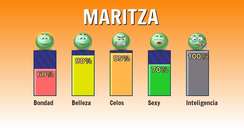 Qué significa maritza - ¿Qué significa mi nombre?