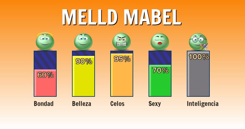 Qué significa melld mabel - ¿Qué significa mi nombre?